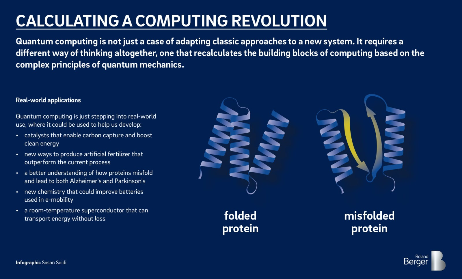 Quantum technology is leaping into our lives — Roland Berger
