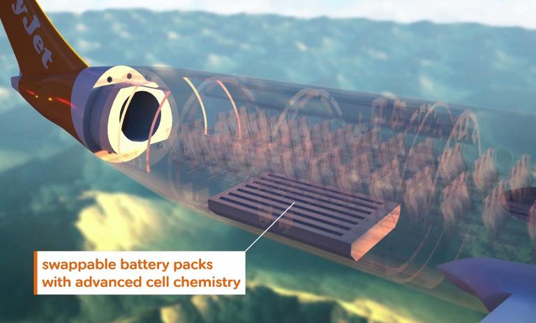 Future easyJet plane with exchangeable battery packs