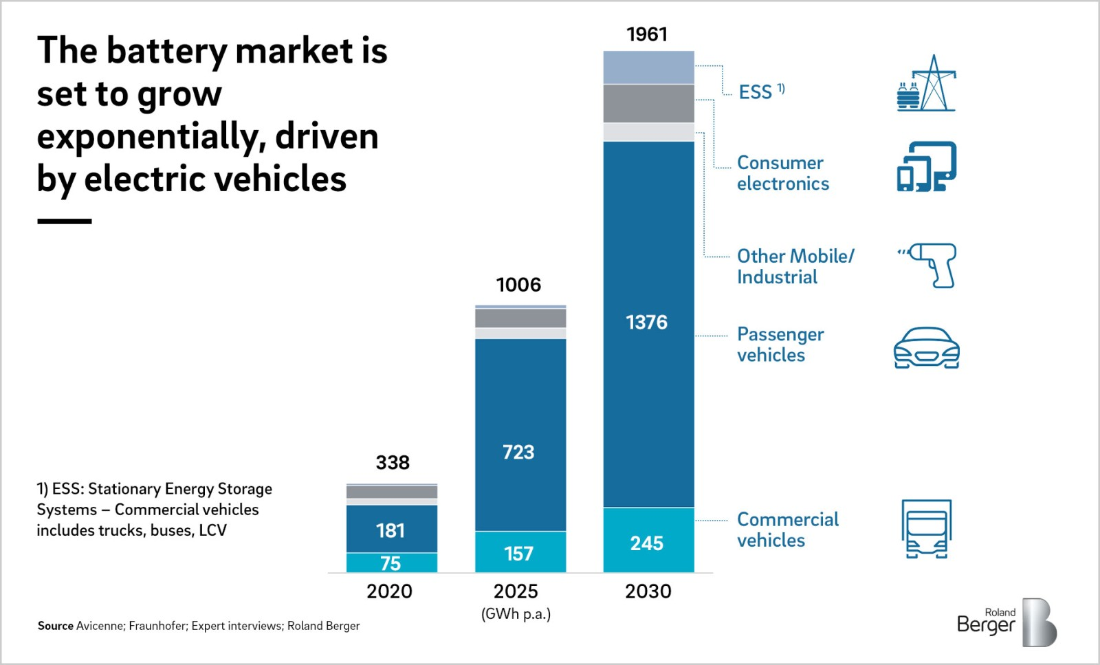Electromobility: Key raw material nickel is in short supply