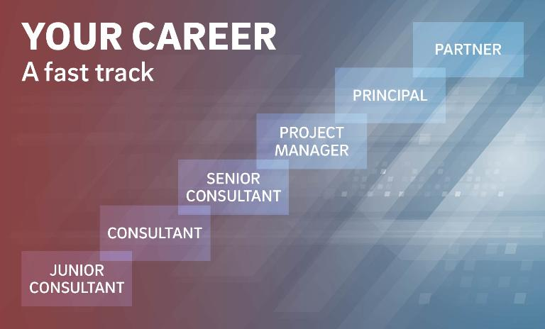 Career stages roland berger for Junior consultant